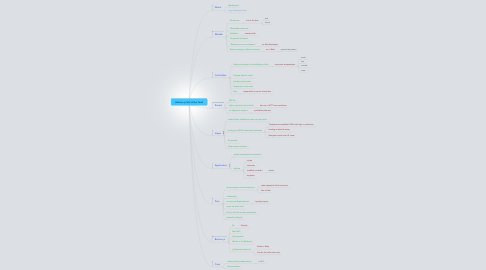 Mind Map: Batman.js talk, Zohar Arad