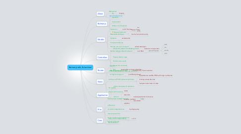 Mind Map: Batman.js talk, Zohar Arad