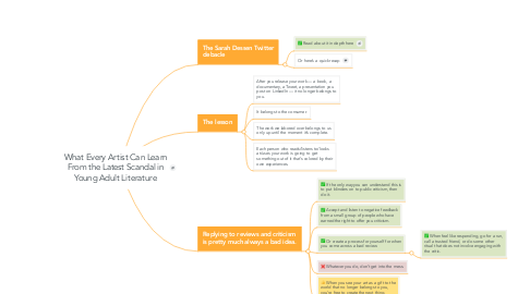 Mind Map: What Every Artist Can Learn From the Latest Scandal in Young Adult Literature