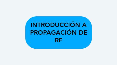 Mind Map: INTRODUCCIÓN A PROPAGACIÓN DE RF