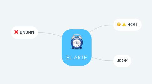 Mind Map: EL ARTE