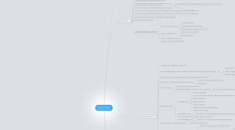 Mind Map: Разработать процессорганизации опроса