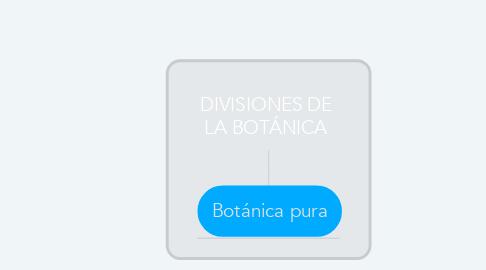 Mind Map: DIVISIONES DE LA BOTÁNICA