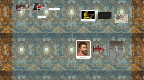 Mind Map: Renacimiento y antropocentrismo