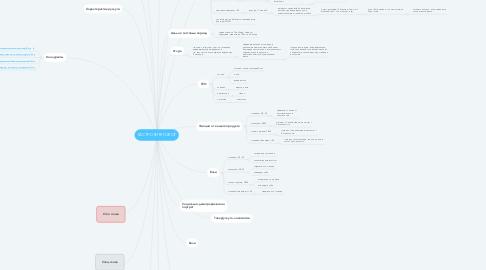 Mind Map: ГАСТРОЭНТЕРОЛОГ