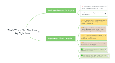 Mind Map: The 3 Words You Shouldn't Say Right Now