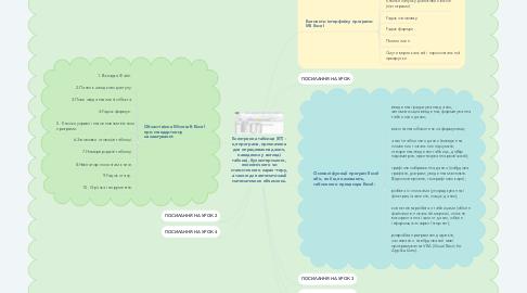 Mind Map: Електронна таблиця (ET) - це програма, призначена для опрацювання даних, наведених у вигляді таблиці, бухгалтерського, економічного чи статистичного харак¬теру, а також для автоматизації математичних обчислень.