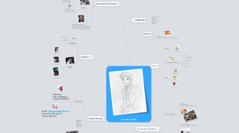 Mind Map: Elton Nunes