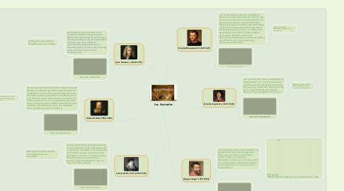 Mind Map: Los ilustrados