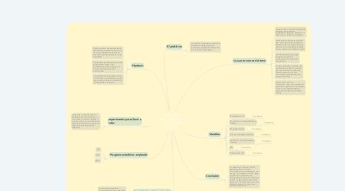 Mind Map: Choques meteorológicos, cambio climático y salud humana
