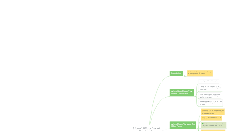 Mind Map: 5 Powerful Words That Will Transform Any Conversation You Have