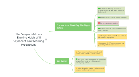 Mind Map: This Simple 5-Minute Evening Habit Will Skyrocket Your Morning Productivity