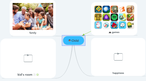 Mind Map: Child