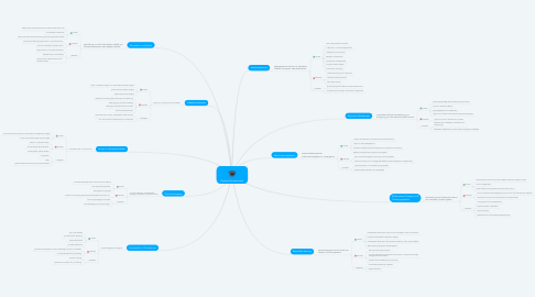 Mind Map: Digitale Lernszenarien