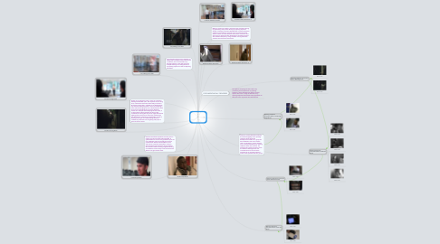 Mind Map: Preliminary Task & Opening Sequence comparison...