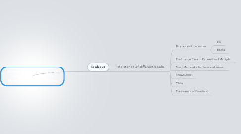 Mind Map: @book(the strange case of Dr Jekyll and Mr Hyde: The Merry Men and other stories.