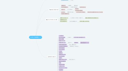 Mind Map: わら星人の価値観マップ