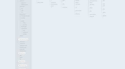 Mind Map: Digital Forensics