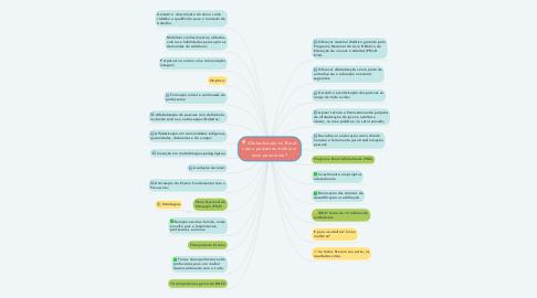 Mind Map: Alfabetização no Brasil: como podemos melhorar esse panorama?