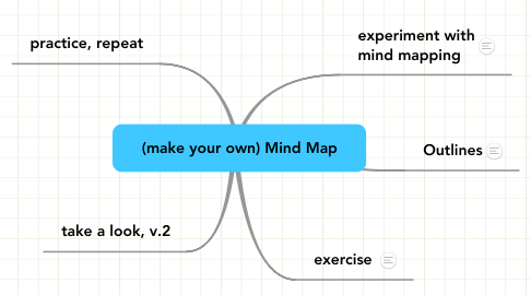 Mind Map: (make your own) Mind Map