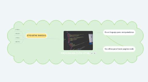 Mind Map: PROGRAMACIÓN HTML