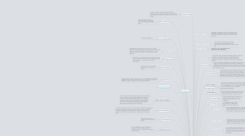 Mind Map: Temas de interés
