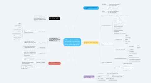 """Mind Map: """"El modelo de excelencia en la EFQM y su aplicación para la mejora de la calidad de los Centros Educativos"""""""