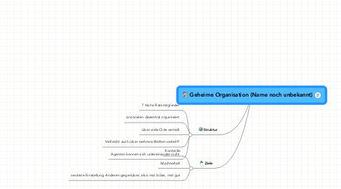 Mind Map: Geheime Organisation (Name noch unbekannt)