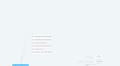 Mind Map: 2020 - MATEMÁTICA FINANCEIRA