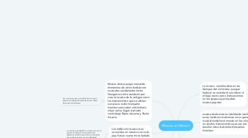 Mind Map: Musica en Mexico