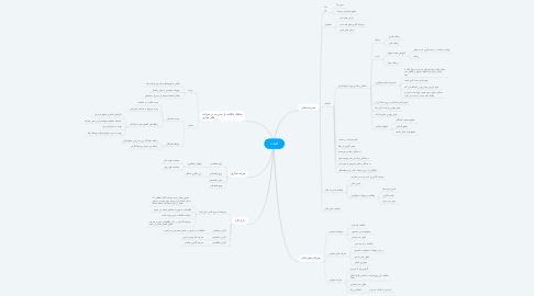 Mind Map: کلیات
