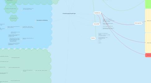 Mind Map: Entwicklungspsychopathologie