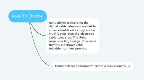 Mind Map: Roku TV Channel