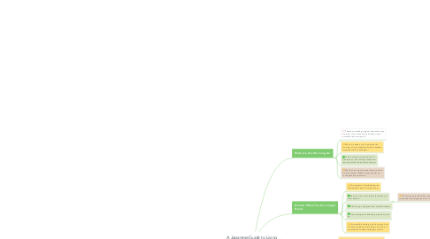 Mind Map: A Japanese Guide to Living Well