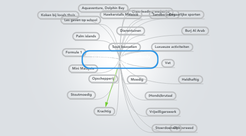 Mind Map: 'To boldly, go where nobody went before'
