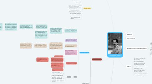 Mind Map: Julio Rámon Ribeyro