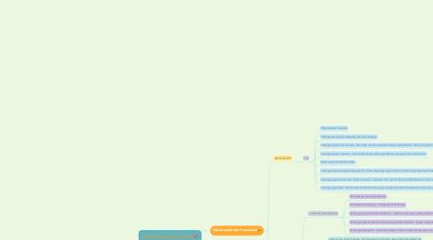 Mind Map: Jendela Menghadap Jalan💕