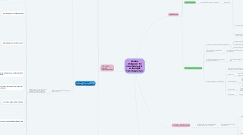 Mind Map: Modelo integrador en psicopatología:  un enfoque transdiagnóstico