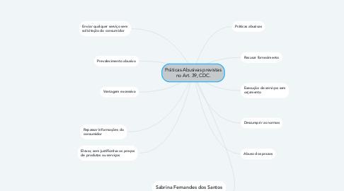 Mind Map: Práticas Abusivas previstas no Art. 39, CDC.