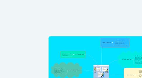 Mind Map: PLAN DE ACONDICIONAMIENTO PARA MUJER GESTANTE     (5 MESES) PLAN DE 2 MESES.