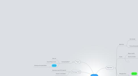 Mind Map: Pilatus