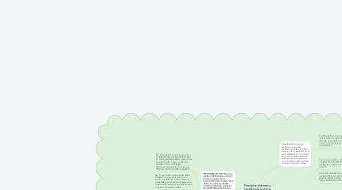 Mind Map: Principios deberes y prohibiciones éticas
