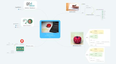 Mind Map: Technika Pomodoro.   Czyli jak poprawić koncentrację i efektywność pracy.