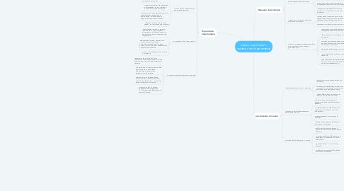 Mind Map: стадии подготовки и проведения переговоров