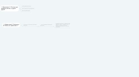 Mind Map: Как рынок влияет на поведение людей