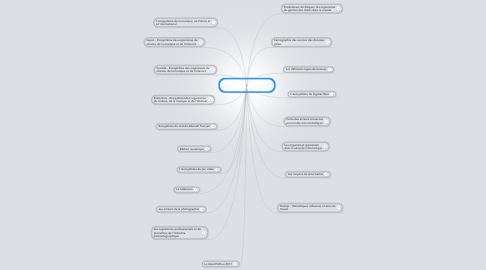 Mind Map: Cartographies constituées par l'Hadopi