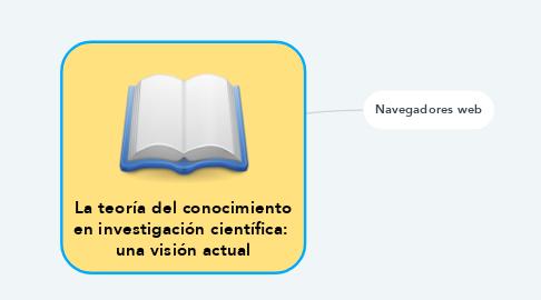 Mind Map: La teoría del conocimiento en investigación científica:  una visión actual
