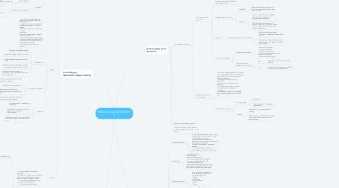 Mind Map: MEDICAL BACTERIOLOGY 2