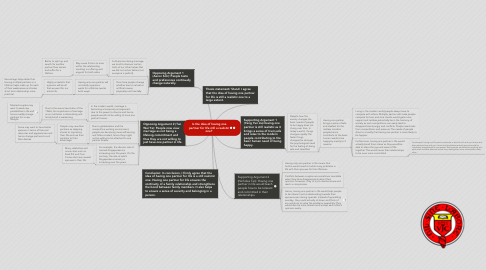 Mind Map: Is the idea of having onepartner for life still a realisticone?