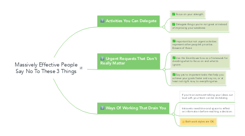 Mind Map: Massively Effective People Say No To These 3 Things